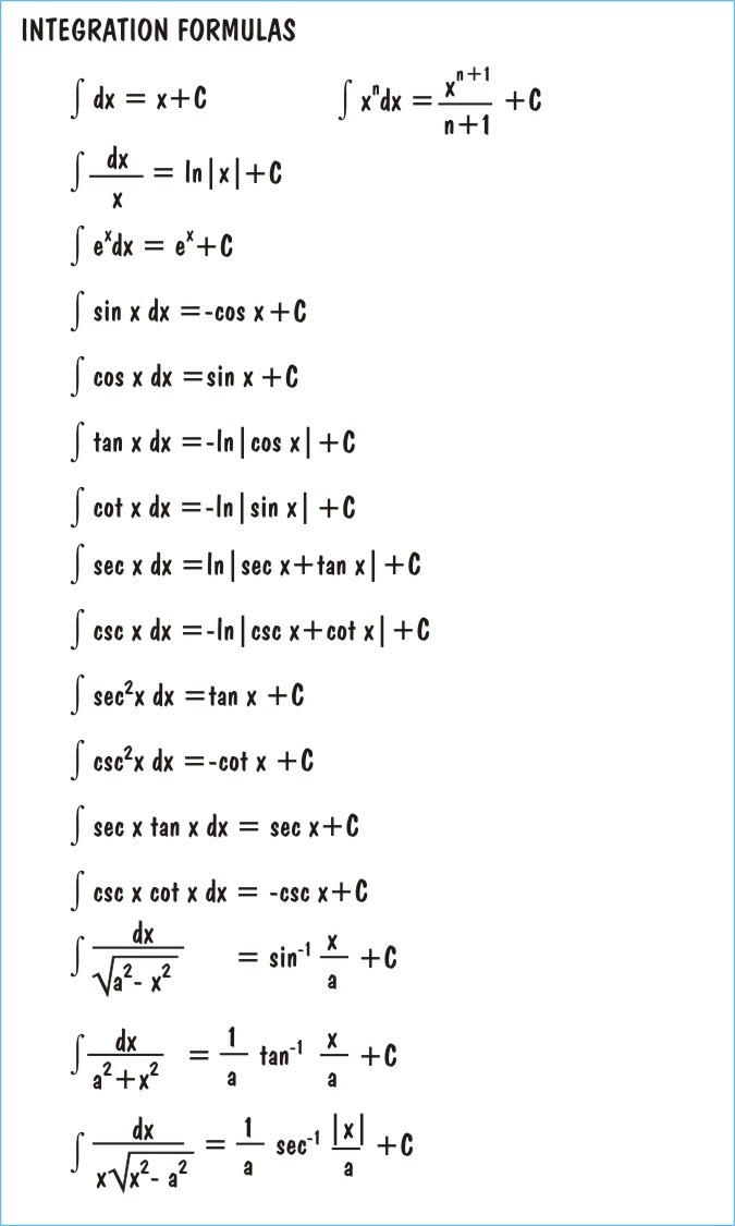 Integration Formulas - Saddleback Math